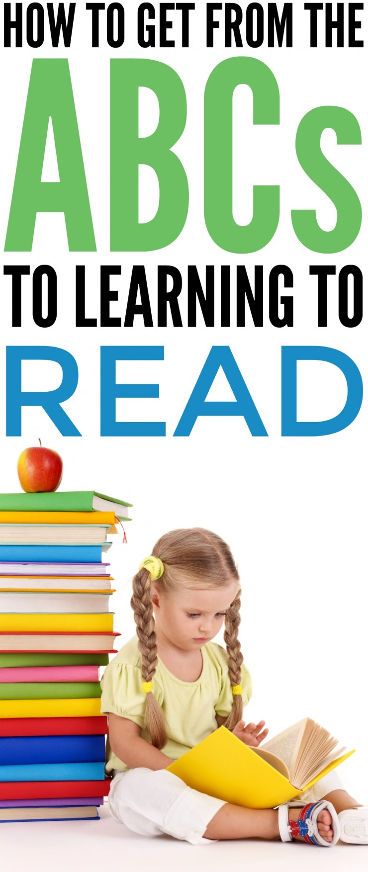 How to Get from the ABCs to Learning to Read