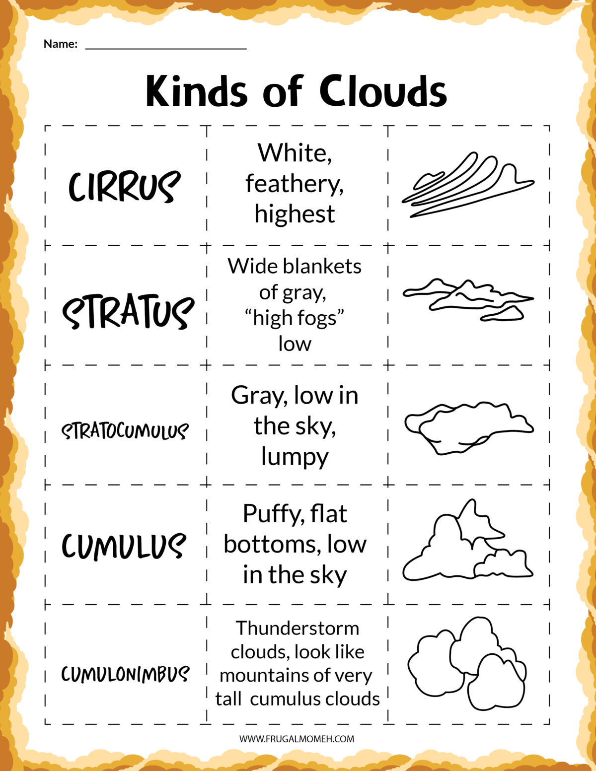 Kinds of clouds printable sheet.